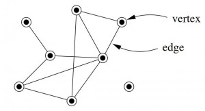 Basic network with 8 vertices and 10 edges