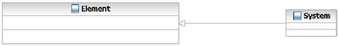 SOA Ontology - Class System