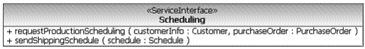 SoaML Specifying services - Scheduling service interface